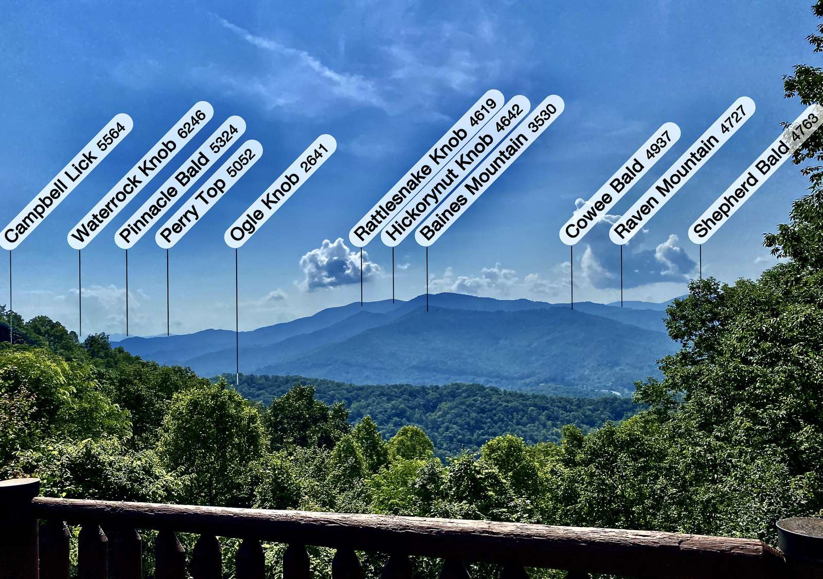 Just a few of the Mountain Ranges you will view while relaxing on the deck