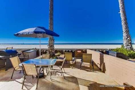 San Diego Hot Spot - A